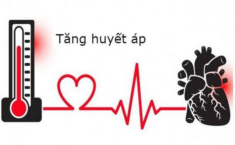 Những tác hại của tăng huyết áp đối với sức khỏe của bạn